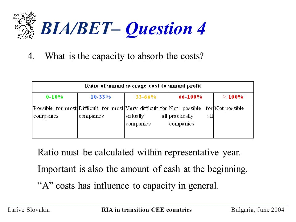 Larive Slovakia RIA in transition CEE countries Bulgaria, June 2004 BIA/BET– Question 4 4.