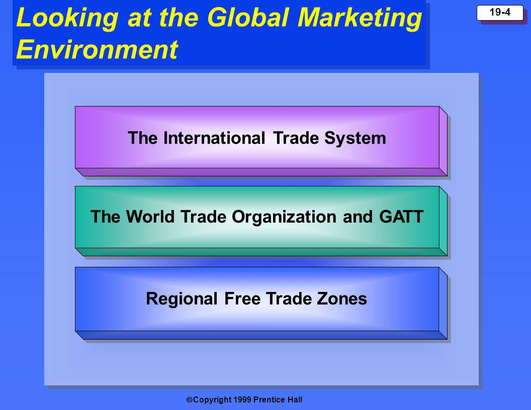 Copyright 1999 Prentice Hall 19-4 Looking at the Global Marketing Environment The International Trade System The World Trade Organization and GATT Regional Free Trade Zones