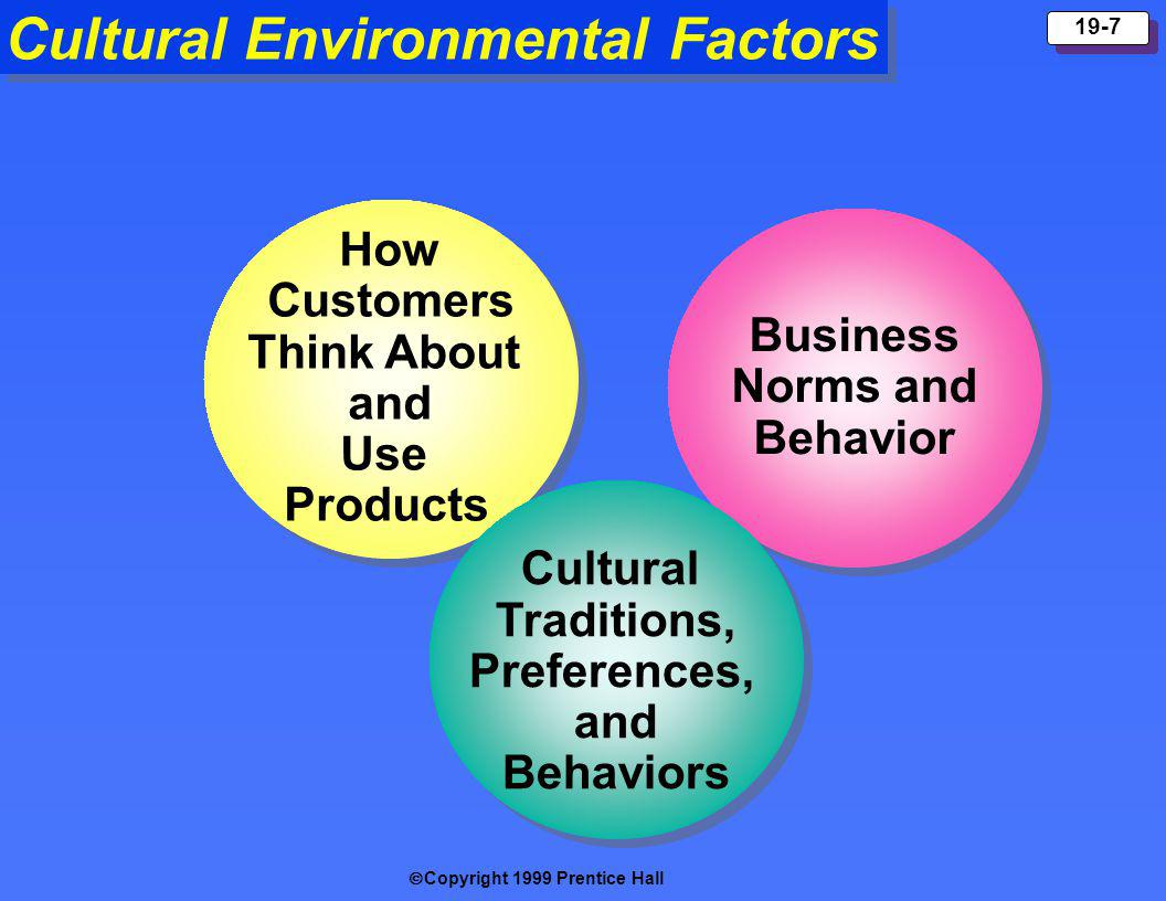 Copyright 1999 Prentice Hall 19-7 Cultural Environmental Factors How Customers Think About and Use Products How Customers Think About and Use Products Business Norms and Behavior Business Norms and Behavior Cultural Traditions, Preferences, and Behaviors Cultural Traditions, Preferences, and Behaviors