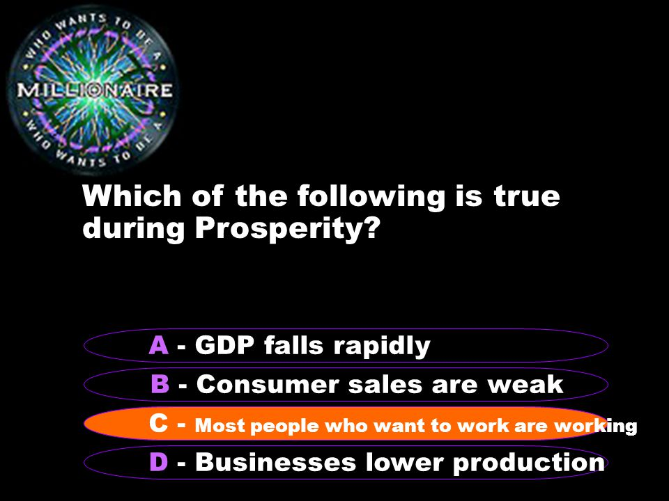 Which of the following is true during Prosperity.