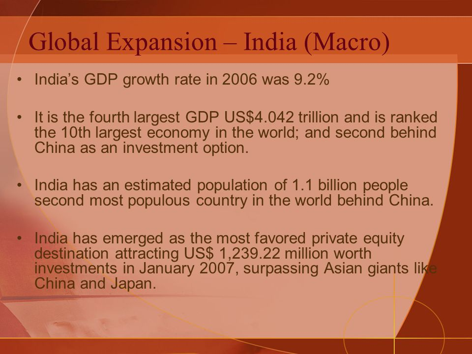 Global Expansion – India (Macro) Indias GDP growth rate in 2006 was 9.2% It is the fourth largest GDP US$4.042 trillion and is ranked the 10th largest economy in the world; and second behind China as an investment option.