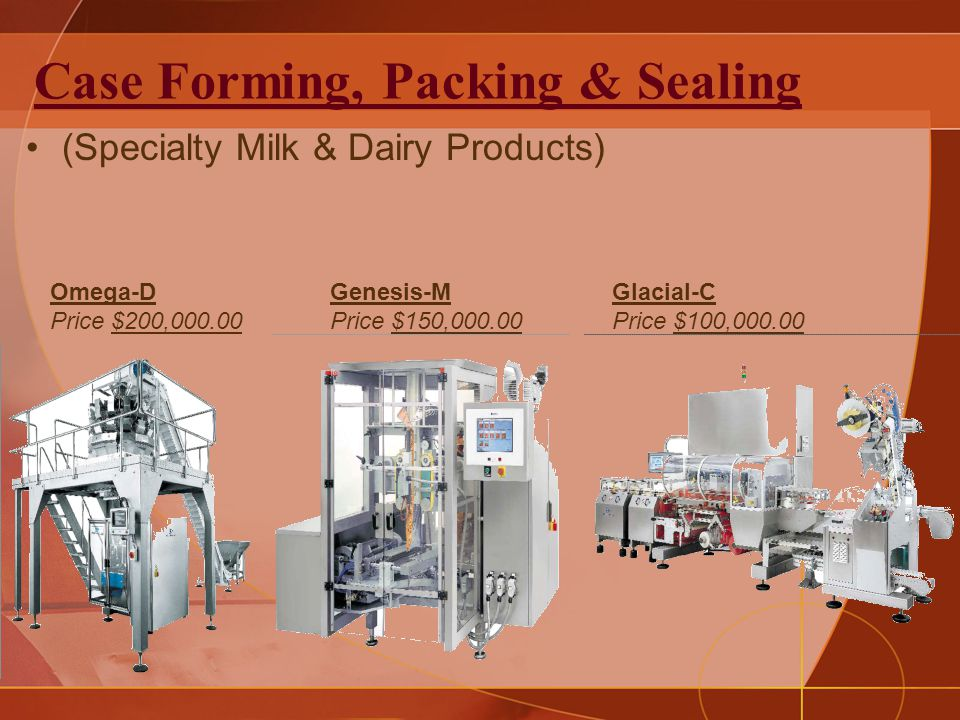 Case Forming, Packing & Sealing (Specialty Milk & Dairy Products) Omega-D Price $200,000.00 Genesis-M Price $150,000.00 Glacial-C Price $100,000.00