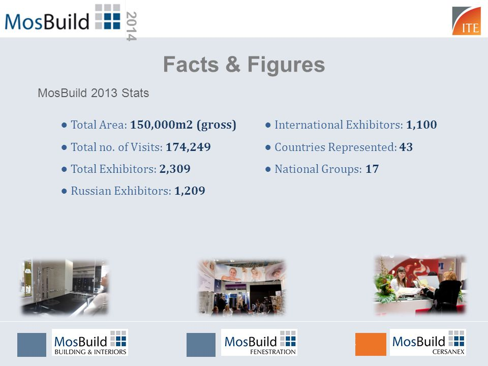 2014 Facts & Figures MosBuild 2013 Stats Total Area: 150,000m2 (gross) Total no.