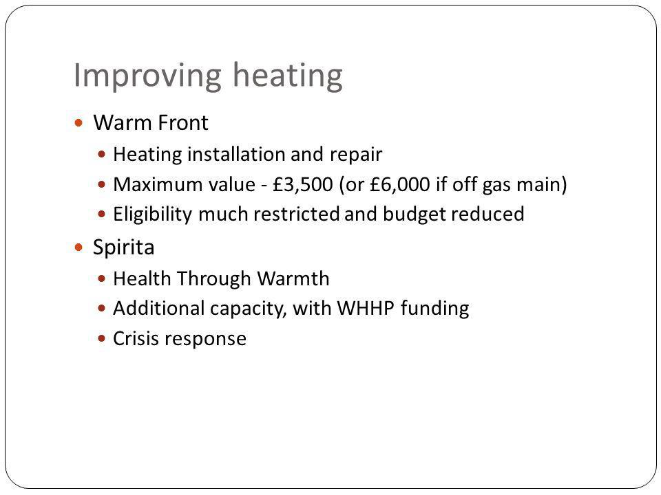 Improving heating Warm Front Heating installation and repair Maximum value - £3,500 (or £6,000 if off gas main) Eligibility much restricted and budget reduced Spirita Health Through Warmth Additional capacity, with WHHP funding Crisis response