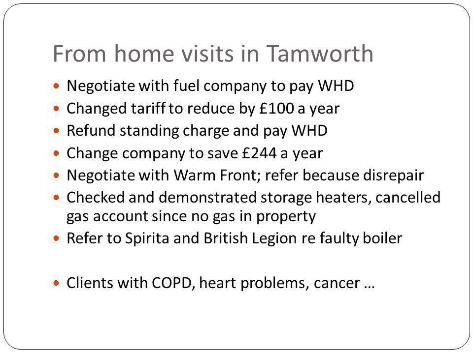 From home visits in Tamworth Negotiate with fuel company to pay WHD Changed tariff to reduce by £100 a year Refund standing charge and pay WHD Change company to save £244 a year Negotiate with Warm Front; refer because disrepair Checked and demonstrated storage heaters, cancelled gas account since no gas in property Refer to Spirita and British Legion re faulty boiler Clients with COPD, heart problems, cancer …