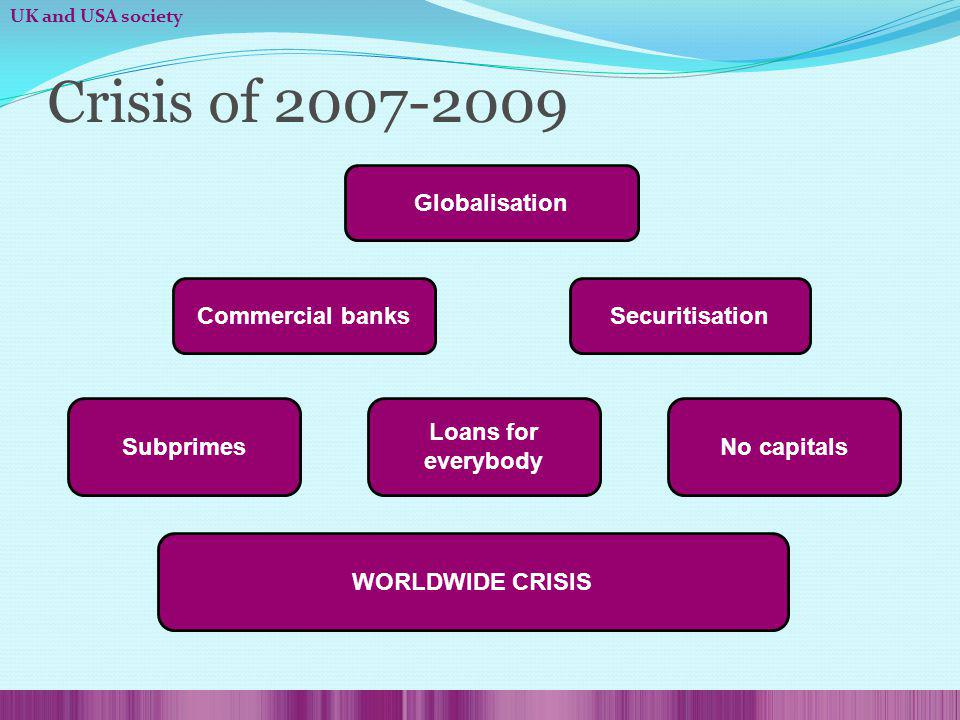 Globalisation Commercial banksSecuritisation Subprimes Loans for everybody No capitals WORLDWIDE CRISIS Crisis of 2007-2009 UK and USA society