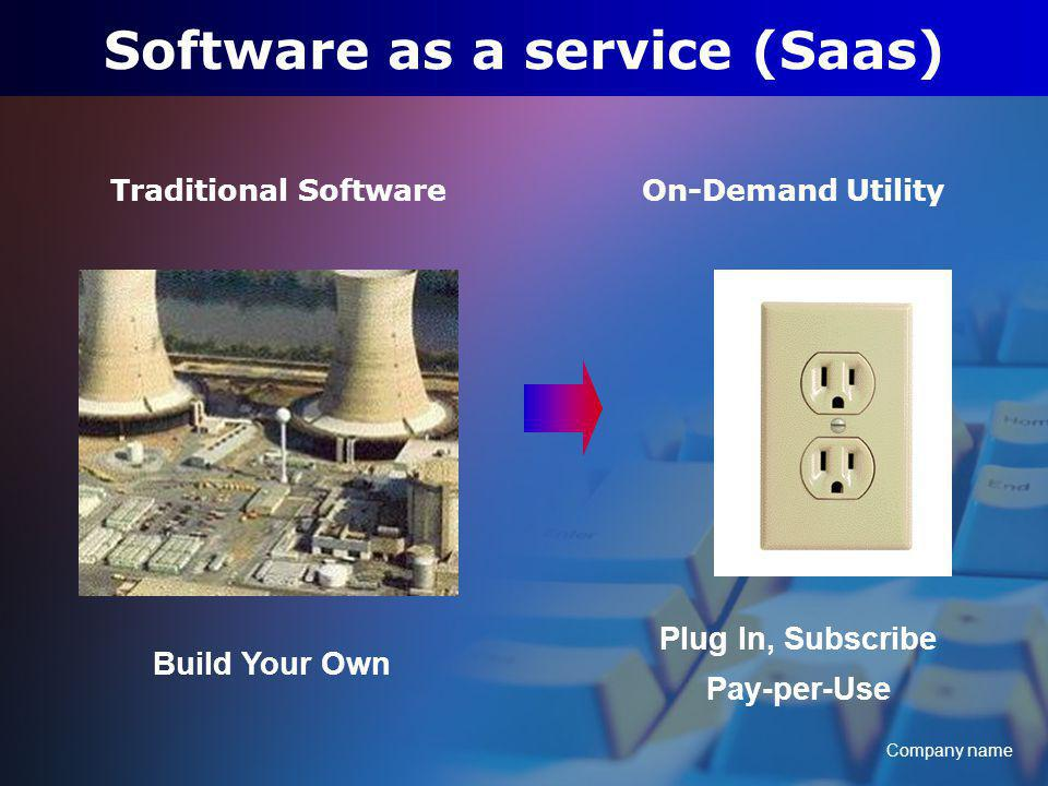 Company name Software as a service (Saas) Traditional SoftwareOn-Demand Utility Build Your Own Plug In, Subscribe Pay-per-Use