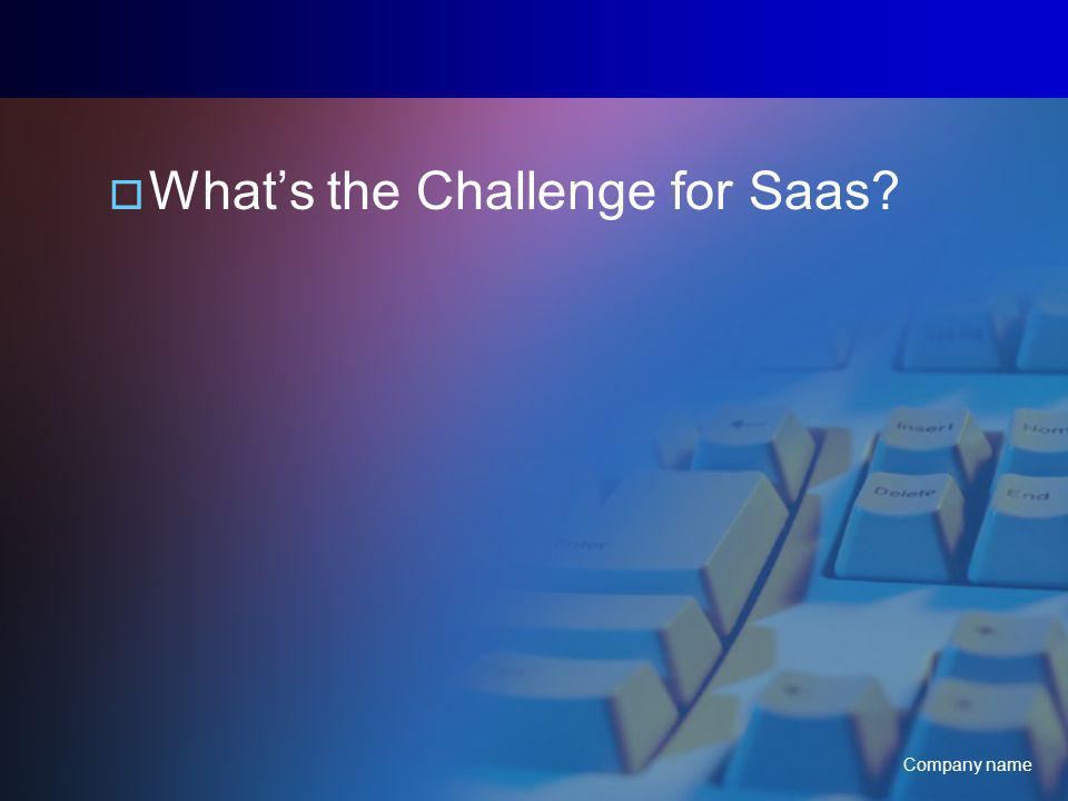 Company name Whats the Challenge for Saas