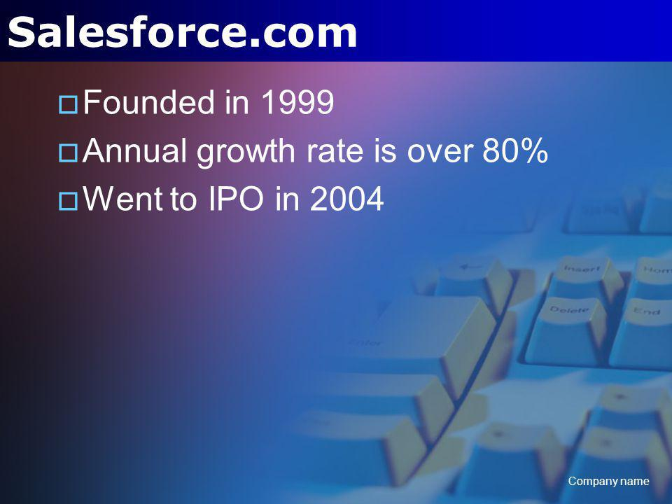 Company name Salesforce.com Founded in 1999 Annual growth rate is over 80% Went to IPO in 2004