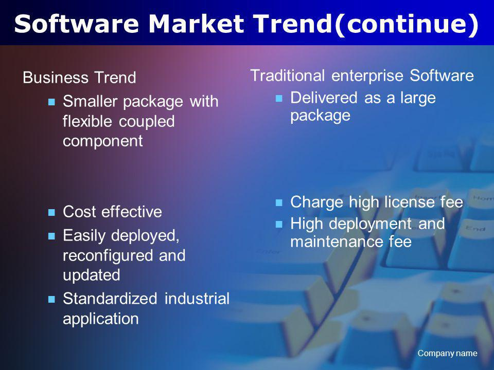 Company name Software Market Trend(continue) Traditional enterprise Software Delivered as a large package Charge high license fee High deployment and maintenance fee Business Trend Smaller package with flexible coupled component Cost effective Easily deployed, reconfigured and updated Standardized industrial application