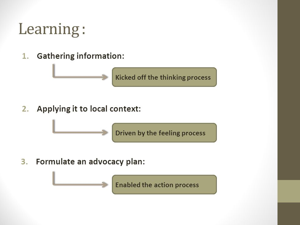 Learning : 1.Gathering information: 2.Applying it to local context: 3.Formulate an advocacy plan: Kicked off the thinking processDriven by the feeling processEnabled the action process