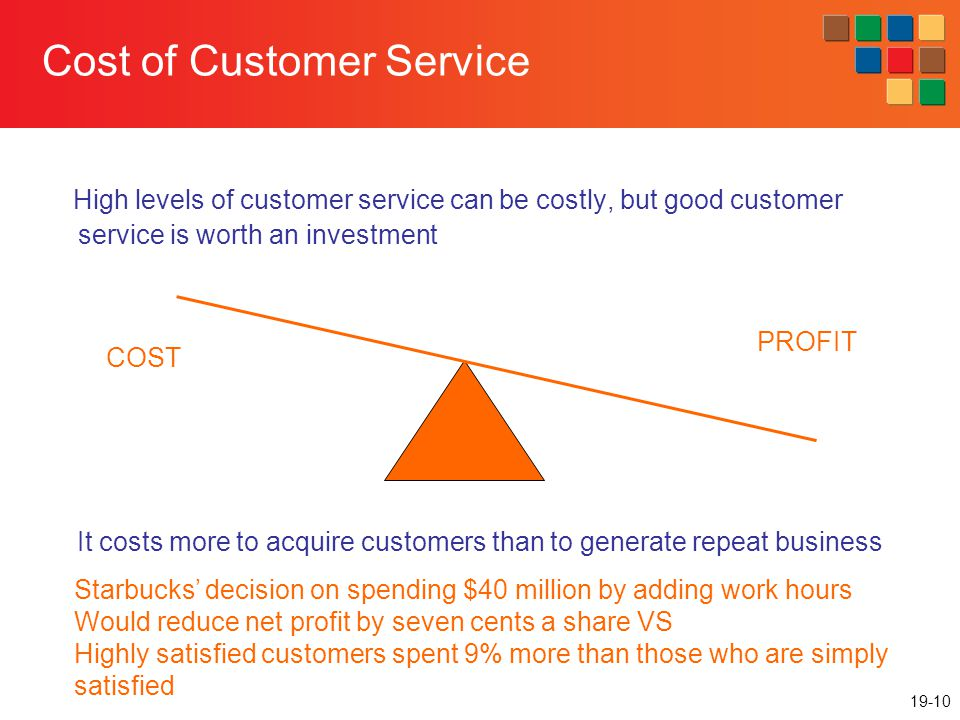19-10 Cost of Customer Service High levels of customer service can be costly, but good customer service is worth an investment It costs more to acquire customers than to generate repeat business COST PROFIT Starbucks decision on spending $40 million by adding work hours Would reduce net profit by seven cents a share VS Highly satisfied customers spent 9% more than those who are simply satisfied