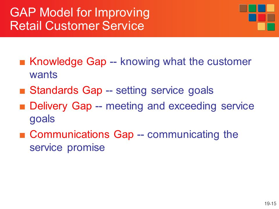 19-15 GAP Model for Improving Retail Customer Service Knowledge Gap -- knowing what the customer wants Standards Gap -- setting service goals Delivery Gap -- meeting and exceeding service goals Communications Gap -- communicating the service promise
