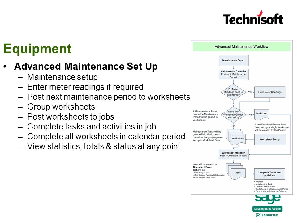Advanced Maintenance Set Up –Maintenance setup –Enter meter readings if required –Post next maintenance period to worksheets –Group worksheets –Post worksheets to jobs –Complete tasks and activities in job –Complete all worksheets in calendar period –View statistics, totals & status at any point Equipment