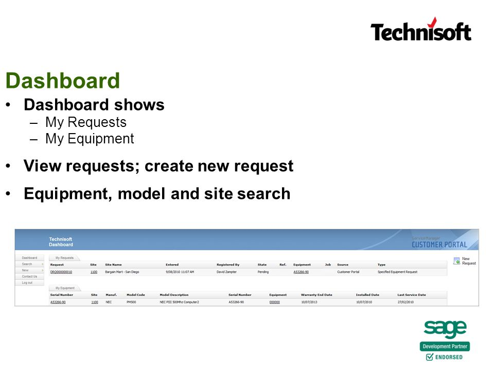 Dashboard Dashboard shows –My Requests –My Equipment View requests; create new request Equipment, model and site search