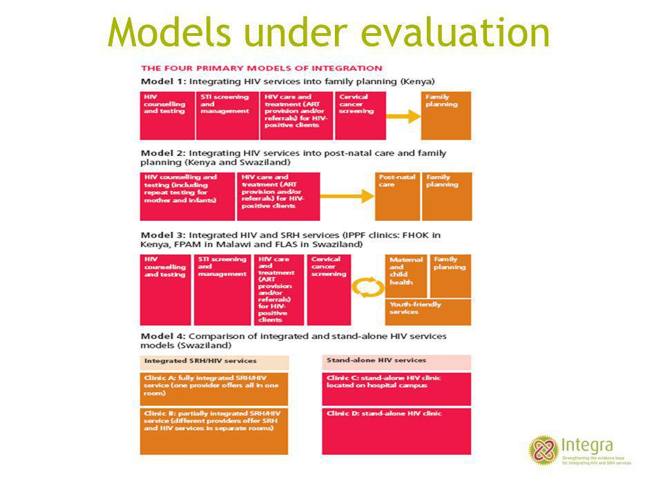 Models under evaluation