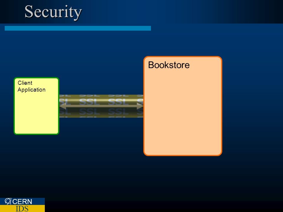 CERN IDS Security Bookstore Client Application