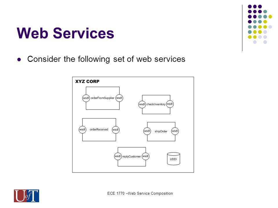 ECE 1770 –Web Service Composition Web Services Consider the following set of web services