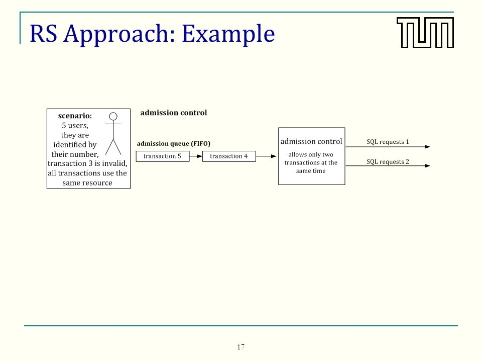 17 RS Approach: Example