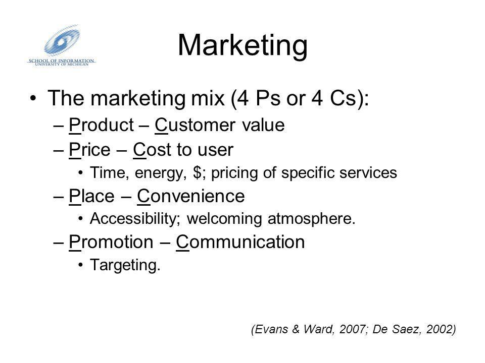 Marketing The marketing mix (4 Ps or 4 Cs): –Product – Customer value –Price – Cost to user Time, energy, $; pricing of specific services –Place – Convenience Accessibility; welcoming atmosphere.