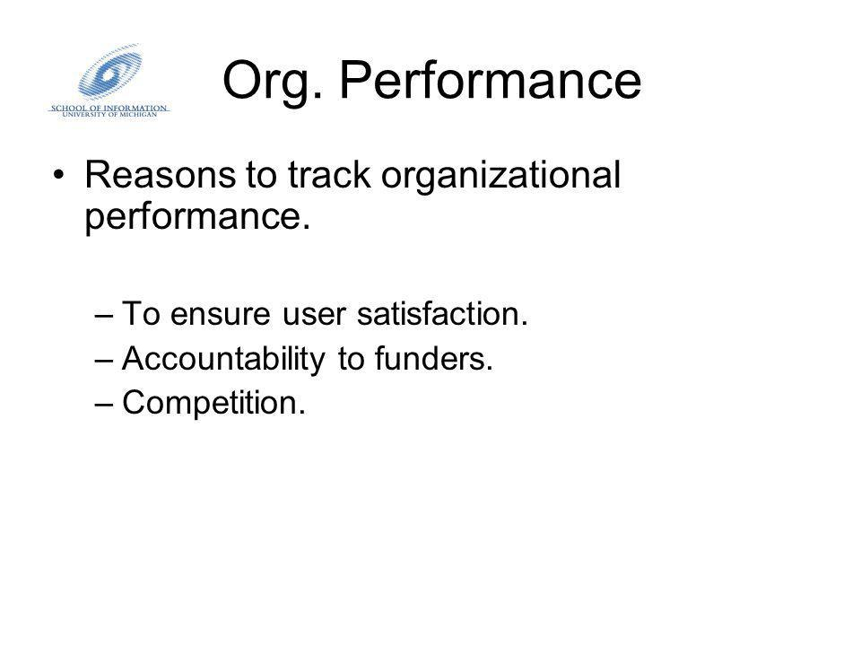 Org. Performance Reasons to track organizational performance.
