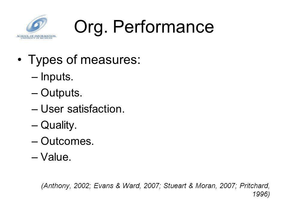 Org. Performance Types of measures: –Inputs. –Outputs.