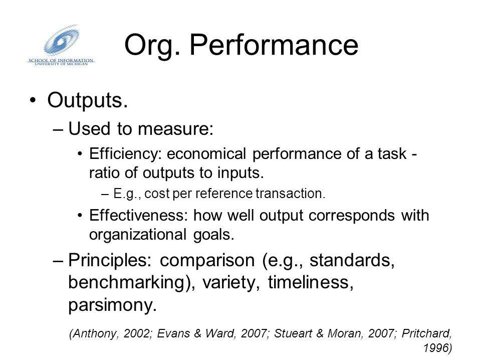 Org. Performance Outputs.