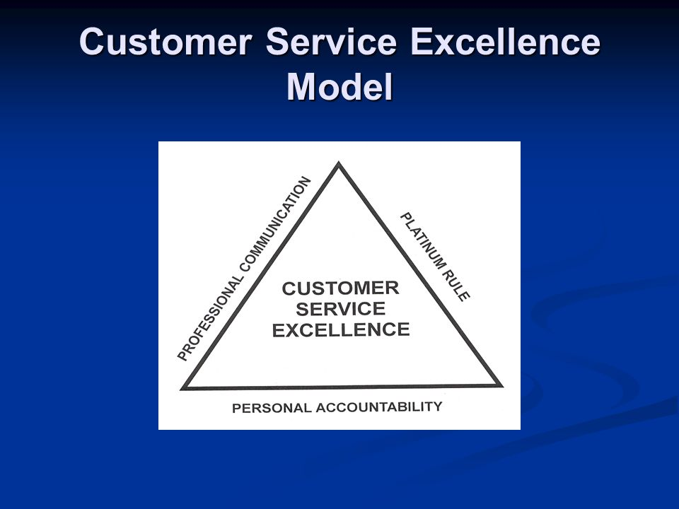 Customer Service Excellence Model