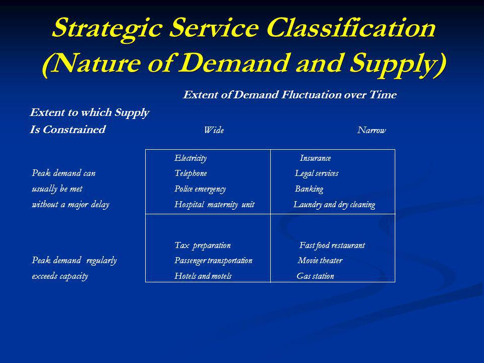 Strategic Service Classification (Nature of Demand and Supply) Extent of Demand Fluctuation over Time Extent to which Supply Is Constrained Wide Narrow Electricity Insurance Peak demand can Telephone Legal services usually be met Police emergency Banking without a major delay Hospital maternity unit Laundry and dry cleaning Tax preparation Fast food restaurant Peak demand regularly Passenger transportation Movie theater exceeds capacity Hotels and motels Gas station