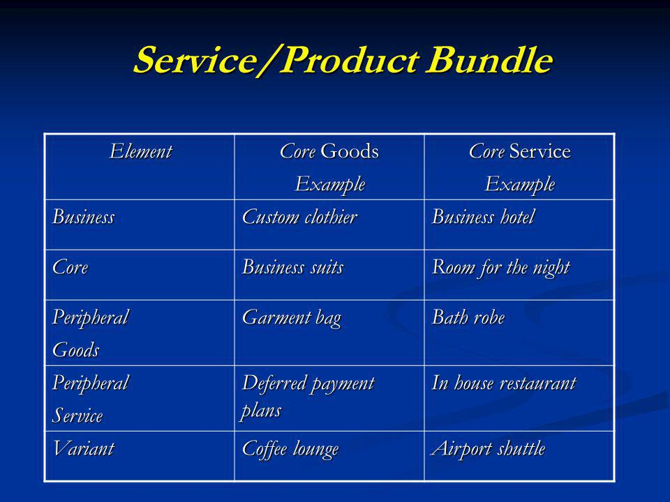 Service/Product Bundle Element Core Goods Example Core Service Example Business Custom clothier Business hotel Core Business suits Room for the night PeripheralGoods Garment bag Bath robe PeripheralService Deferred payment plans In house restaurant Variant Coffee lounge Airport shuttle
