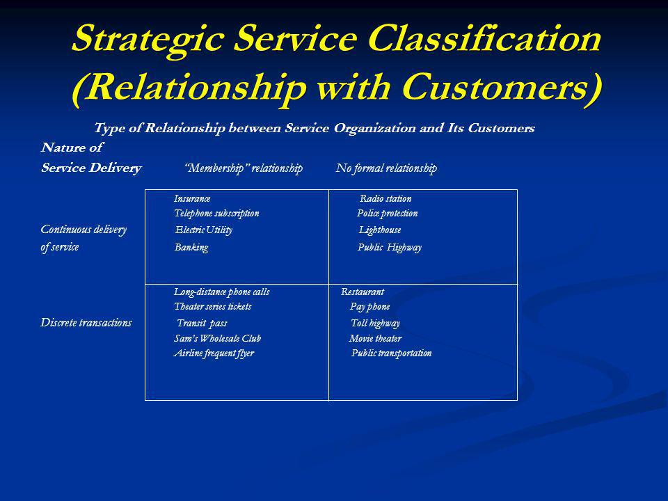 Strategic Service Classification (Relationship with Customers) Type of Relationship between Service Organization and Its Customers Nature of Service Delivery Membership relationship No formal relationship Insurance Radio station Telephone subscription Police protection Continuous delivery Electric Utility Lighthouse of service Banking Public Highway Long-distance phone calls Restaurant Theater series tickets Pay phone Discrete transactions Transit pass Toll highway Sams Wholesale Club Movie theater Airline frequent flyer Public transportation