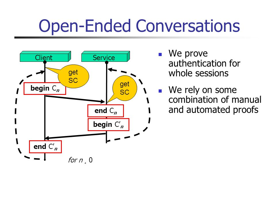 Open-Ended Conversations Client Service begin C n end C n begin C n end C n get SC get SC for n ¸ 0 We prove authentication for whole sessions We rely on some combination of manual and automated proofs