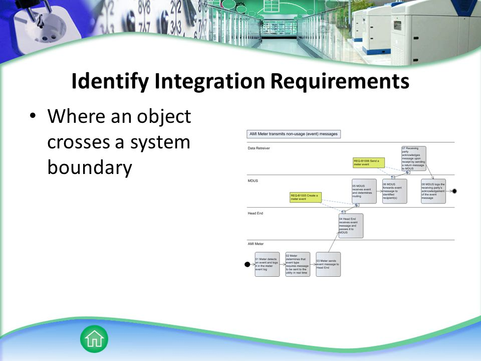 Identify Integration Requirements Where an object crosses a system boundary