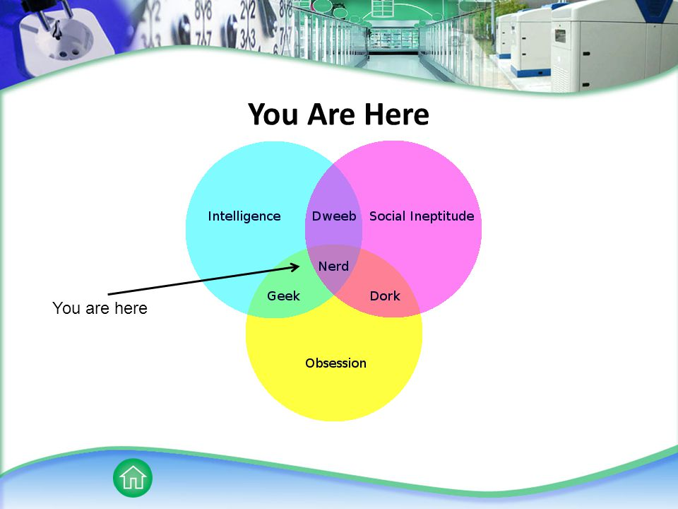 You Are Here You are here