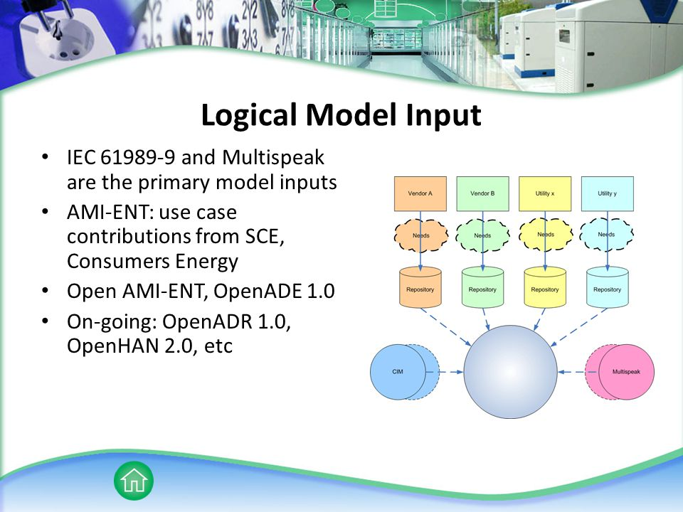 Logical Model Input IEC 61989-9 and Multispeak are the primary model inputs AMI-ENT: use case contributions from SCE, Consumers Energy Open AMI-ENT, OpenADE 1.0 On-going: OpenADR 1.0, OpenHAN 2.0, etc