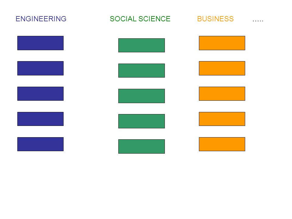 ENGINEERINGSOCIAL SCIENCEBUSINESS …..