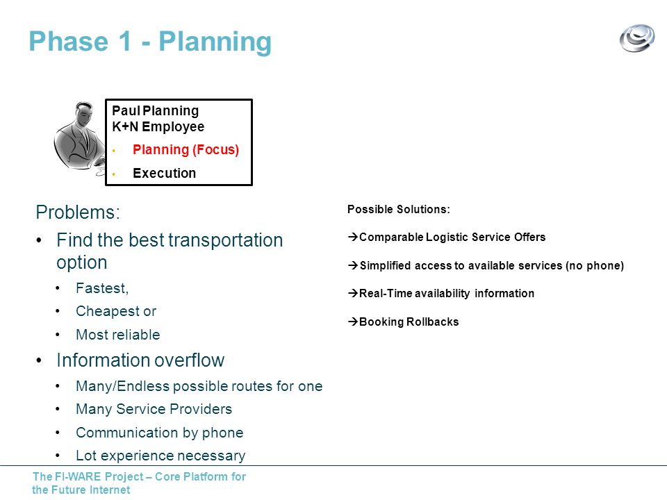 The FI-WARE Project – Core Platform for the Future Internet Phase 1 - Planning Problems: Find the best transportation option Fastest, Cheapest or Most reliable Information overflow Many/Endless possible routes for one Many Service Providers Communication by phone Lot experience necessary Paul Planning K+N Employee Planning (Focus) Execution Possible Solutions: Comparable Logistic Service Offers Simplified access to available services (no phone) Real-Time availability information Booking Rollbacks