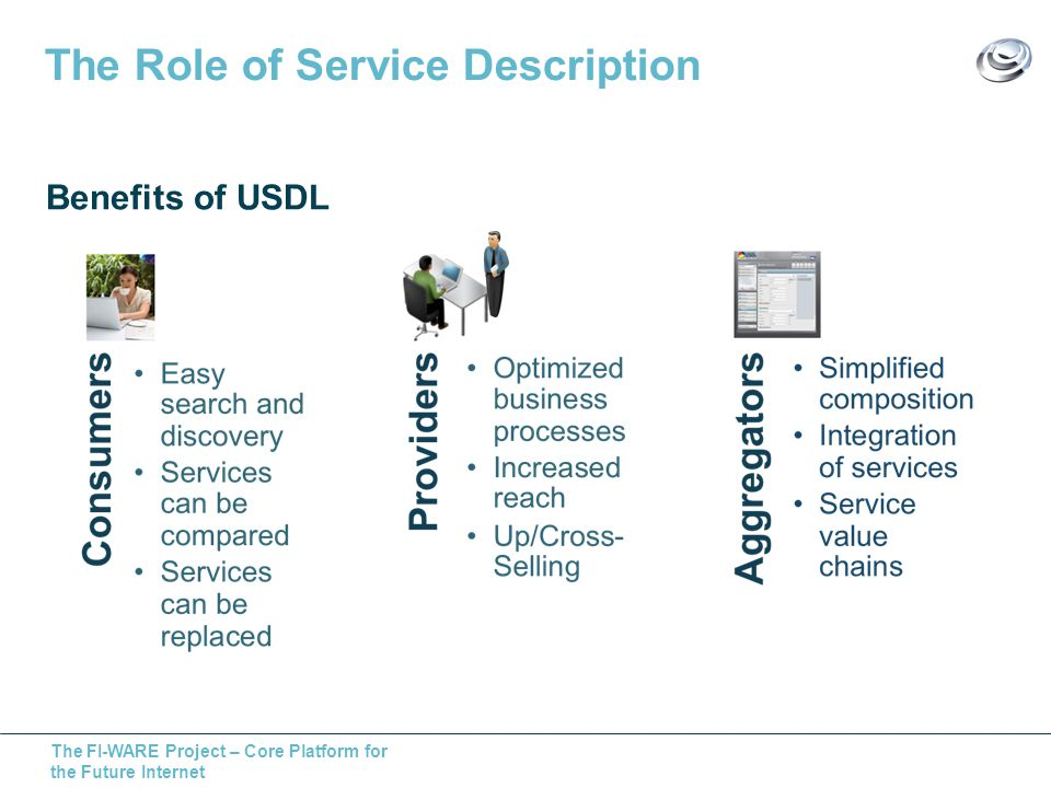 The FI-WARE Project – Core Platform for the Future Internet The Role of Service Description Benefits of USDL
