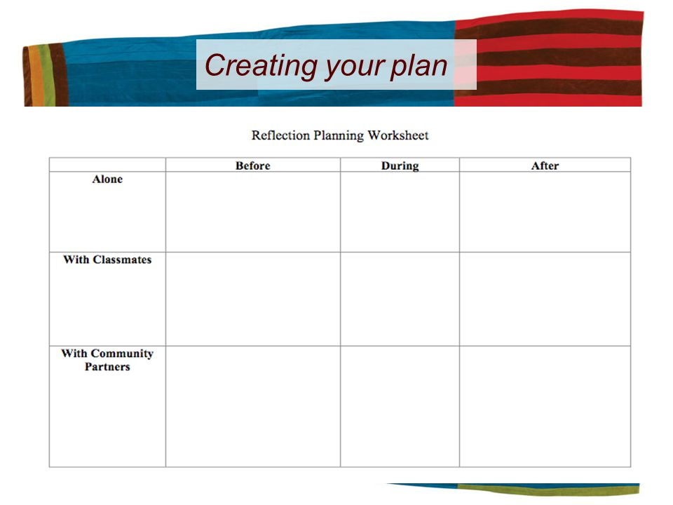 Creating your plan