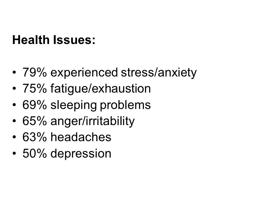 Health Issues: 79% experienced stress/anxiety 75% fatigue/exhaustion 69% sleeping problems 65% anger/irritability 63% headaches 50% depression