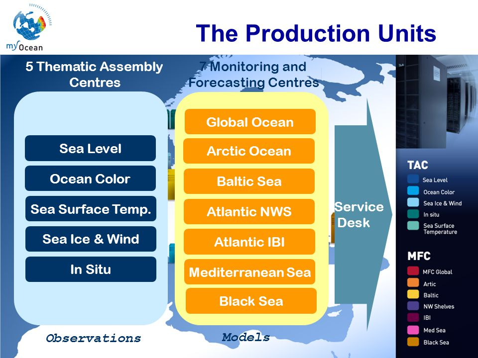 Marine Core Service The Production Units Sea Level Ocean Color Sea Surface Temp.