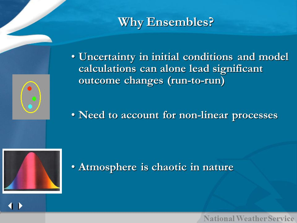 National Weather Service Why Ensembles.