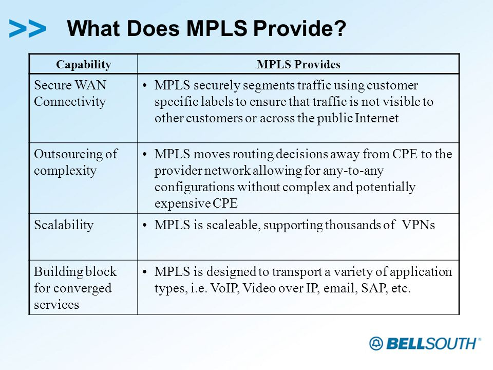 What Does MPLS Provide.