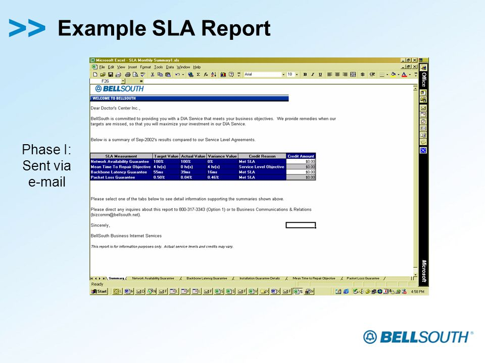 Example SLA Report Phase I: Sent via e-mail