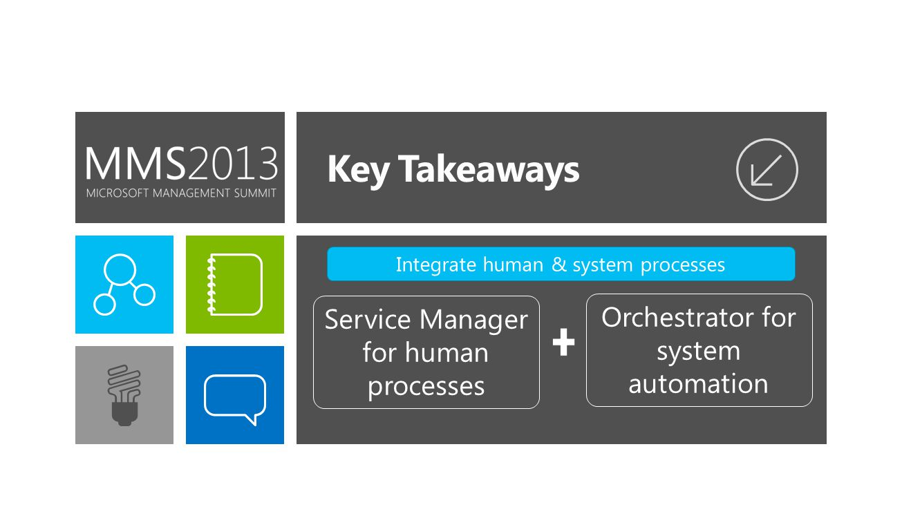 Service Manager for human processes Orchestrator for system automation Key Takeaways Integrate human & system processes