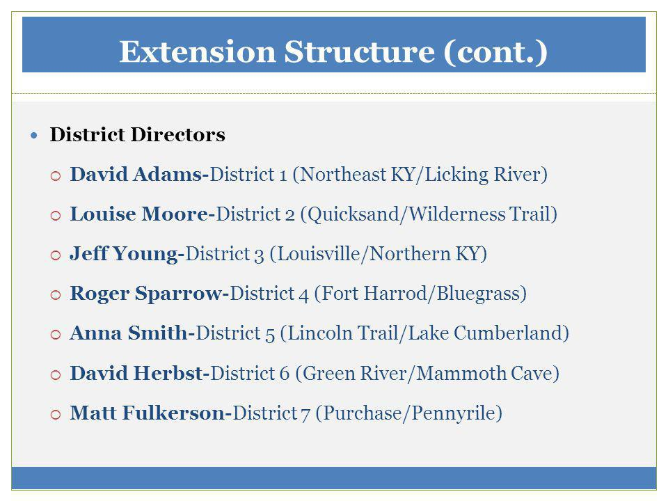 Extension Structure (cont.) District Directors David Adams-District 1 (Northeast KY/Licking River) Louise Moore-District 2 (Quicksand/Wilderness Trail) Jeff Young-District 3 (Louisville/Northern KY) Roger Sparrow-District 4 (Fort Harrod/Bluegrass) Anna Smith-District 5 (Lincoln Trail/Lake Cumberland) David Herbst-District 6 (Green River/Mammoth Cave) Matt Fulkerson-District 7 (Purchase/Pennyrile)