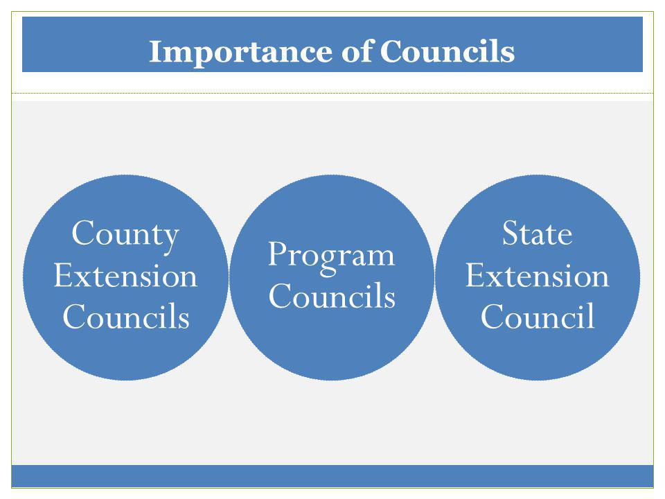 Importance of Councils County Extension Councils Program Councils State Extension Council