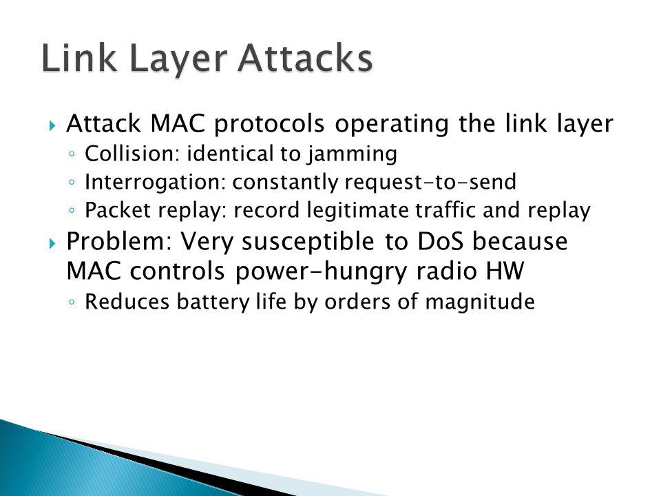 Attack MAC protocols operating the link layer Collision: identical to jamming Interrogation: constantly request-to-send Packet replay: record legitimate traffic and replay Problem: Very susceptible to DoS because MAC controls power-hungry radio HW Reduces battery life by orders of magnitude