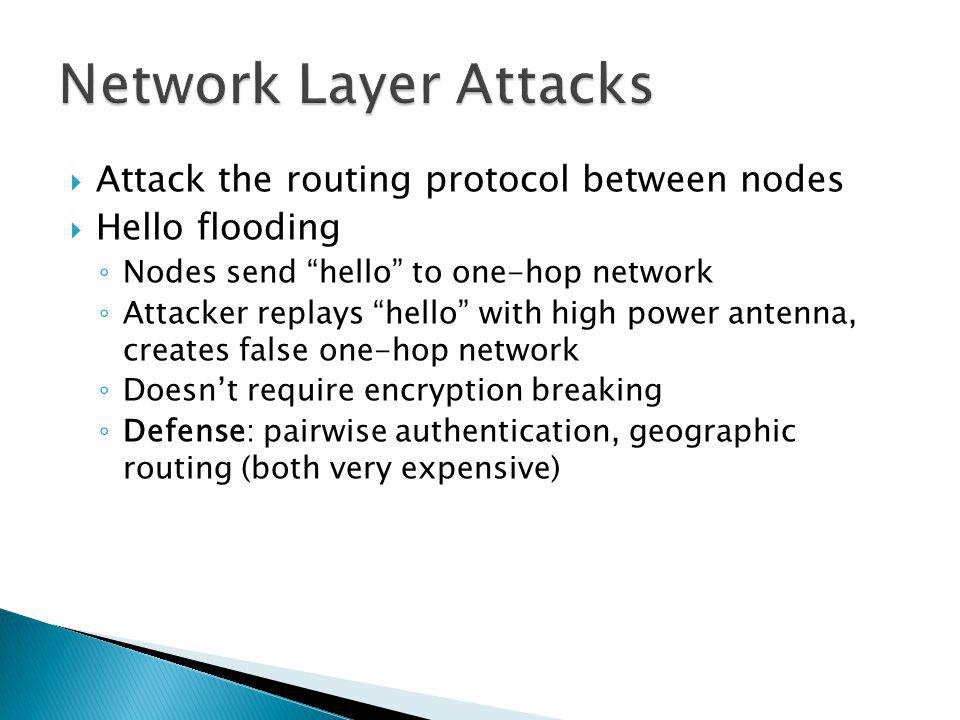 Attack the routing protocol between nodes Hello flooding Nodes send hello to one-hop network Attacker replays hello with high power antenna, creates false one-hop network Doesnt require encryption breaking Defense: pairwise authentication, geographic routing (both very expensive)