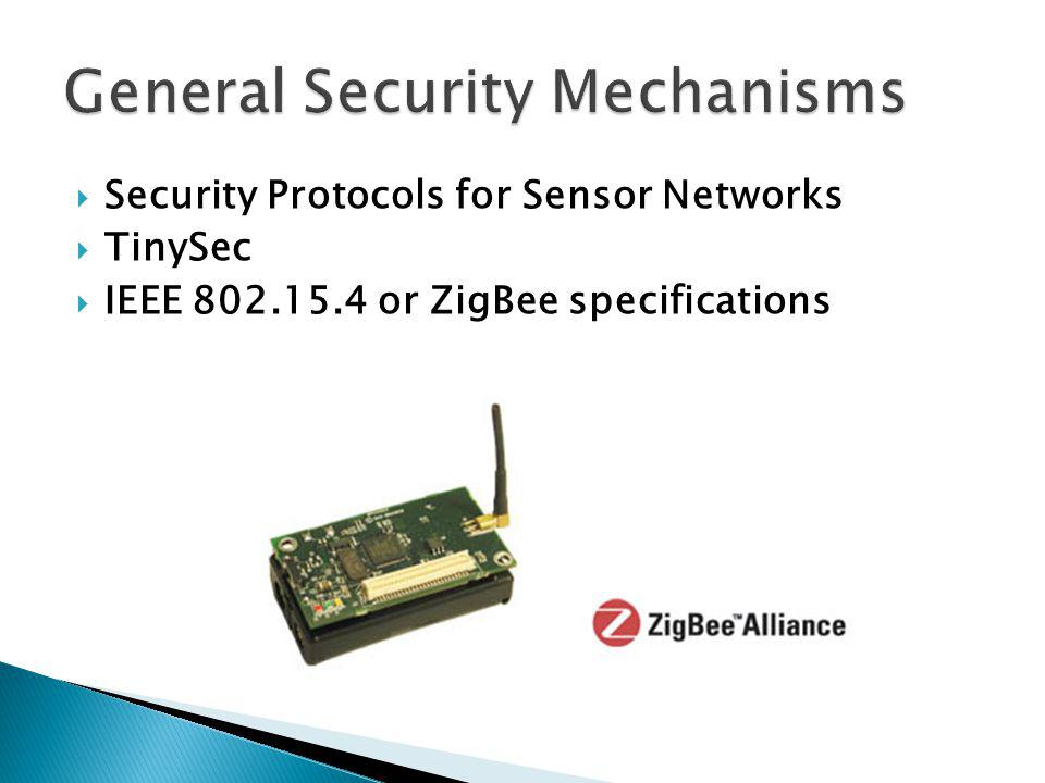 Security Protocols for Sensor Networks TinySec IEEE 802.15.4 or ZigBee specifications